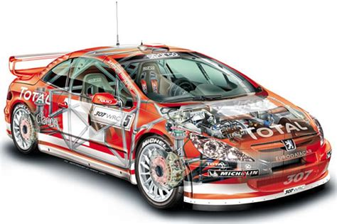 Peugeot 307 WRC – The Only Cabriolet-based World Rally Car